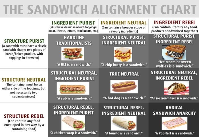 sandwichalignment.jpg