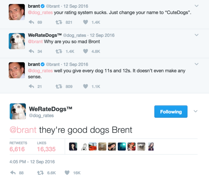 Gooddogs.png