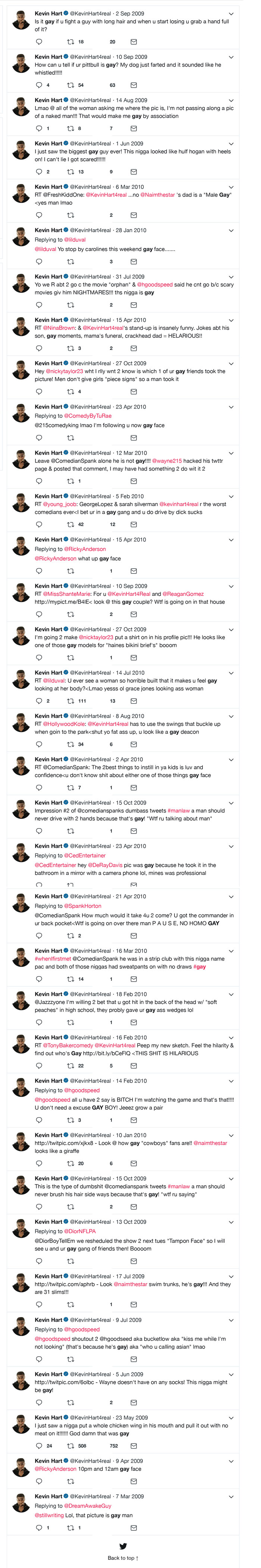 gay-from-KevinHart4Real---Twitter-Search-1.jpg