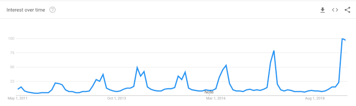 game-of-thrones-trend.png