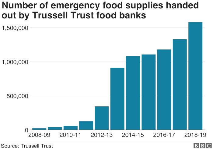 corbyn-myths-foodbanks.png