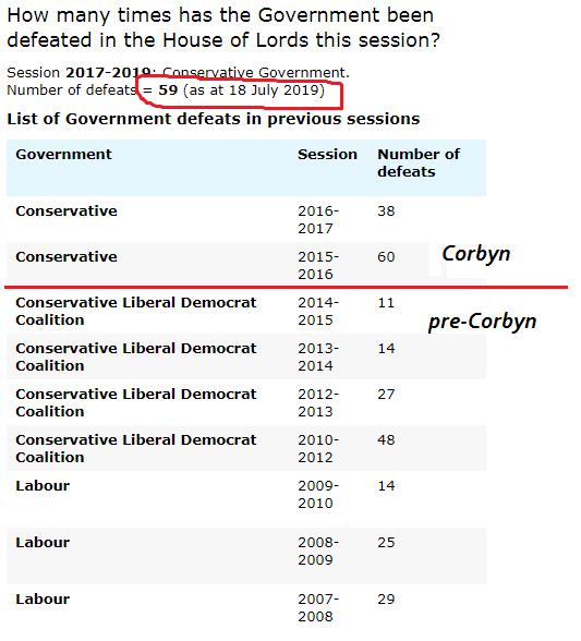 tory-defeats-corbyn.png