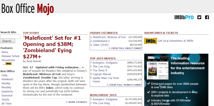 Box Office Mojo front page