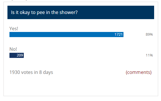 pee-in-the-shower-results.png
